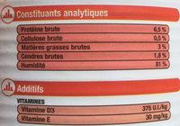Les bouchées à la volaille et aux légumes en sauce - Informations nutritionnelles