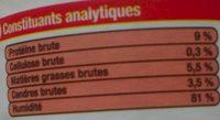 Terrines aux rognons et à la volaille - Nutrition facts