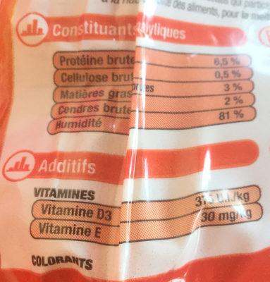 Les Bouchées - Nutrition facts - fr