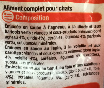 Les émincés en sauce - Ingredients