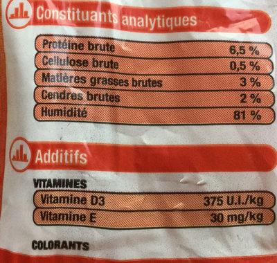 Les émincés en sauce - Informations nutritionnelles