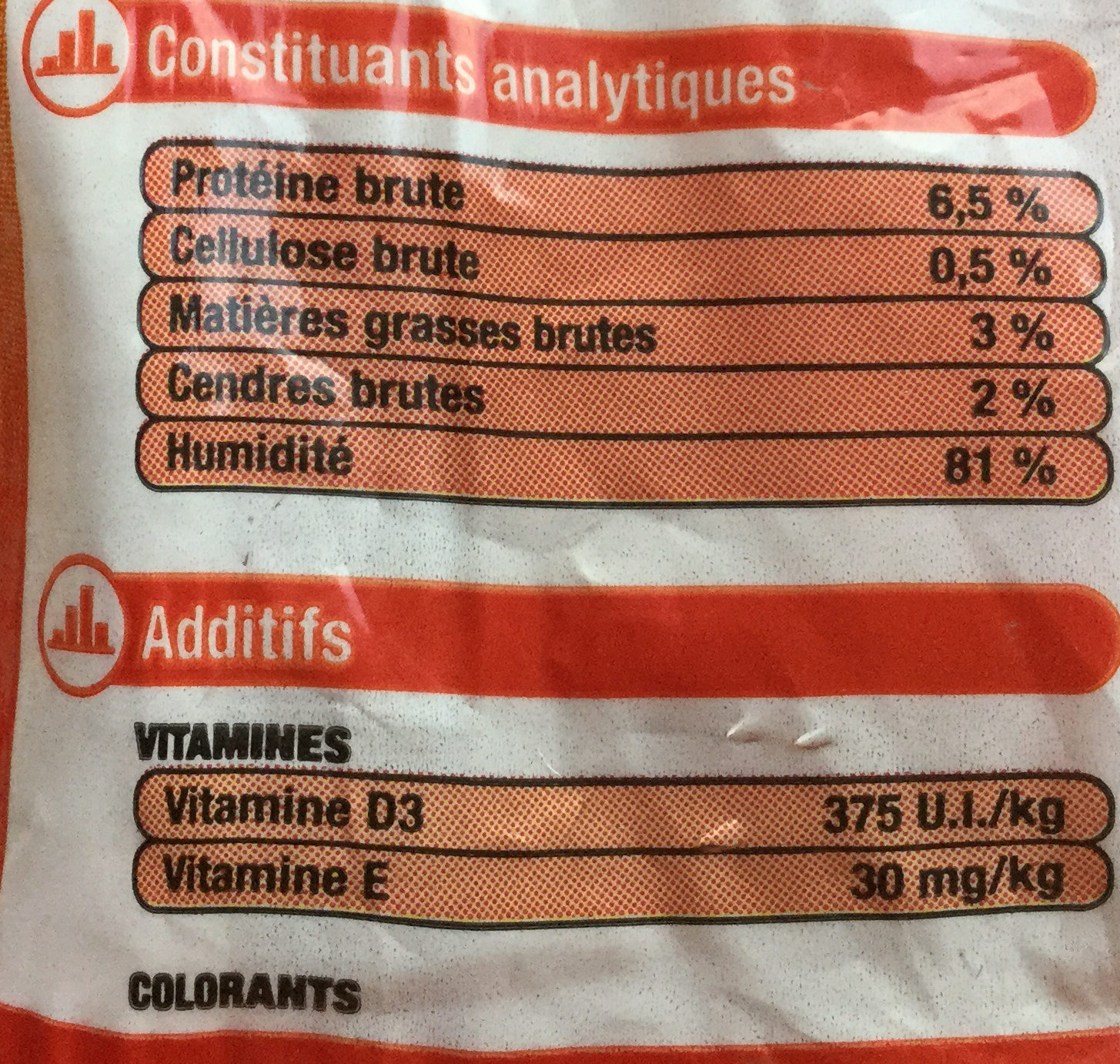 Les émincés en sauce - Nutrition facts