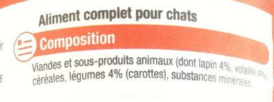 Les Émincés au lapin, à la volaille et aux carottes  - Ingredients