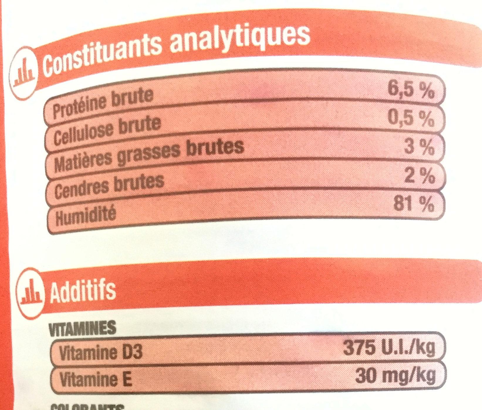 Les Émincés au lapin, à la volaille et aux carottes  - Nutrition facts