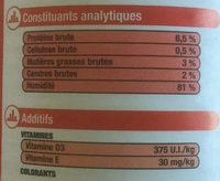 Les émincés à l'agneau, à la dinde et aux haricots verts en sauce - Nutrition facts - fr