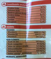 Multi croquettes au foie, au bœuf, aux légumes, aux céréales - Nutrition facts - fr