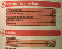 Les Terrines au Saumon - Nutrition facts