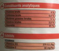 Les Terrines à la Dorade pâtée et morceaux - Nutrition facts