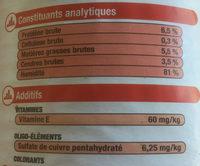 Terrines Gourmandes au Veau et aux légumes  - Informations nutritionnelles