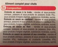 Les Eminces Chat Adultes 24 Sachets Fraicheurs - Ingredients