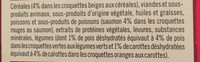 Croquettes Pour Chat Au Saumon Et Au Thon U, - Ingredients - fr
