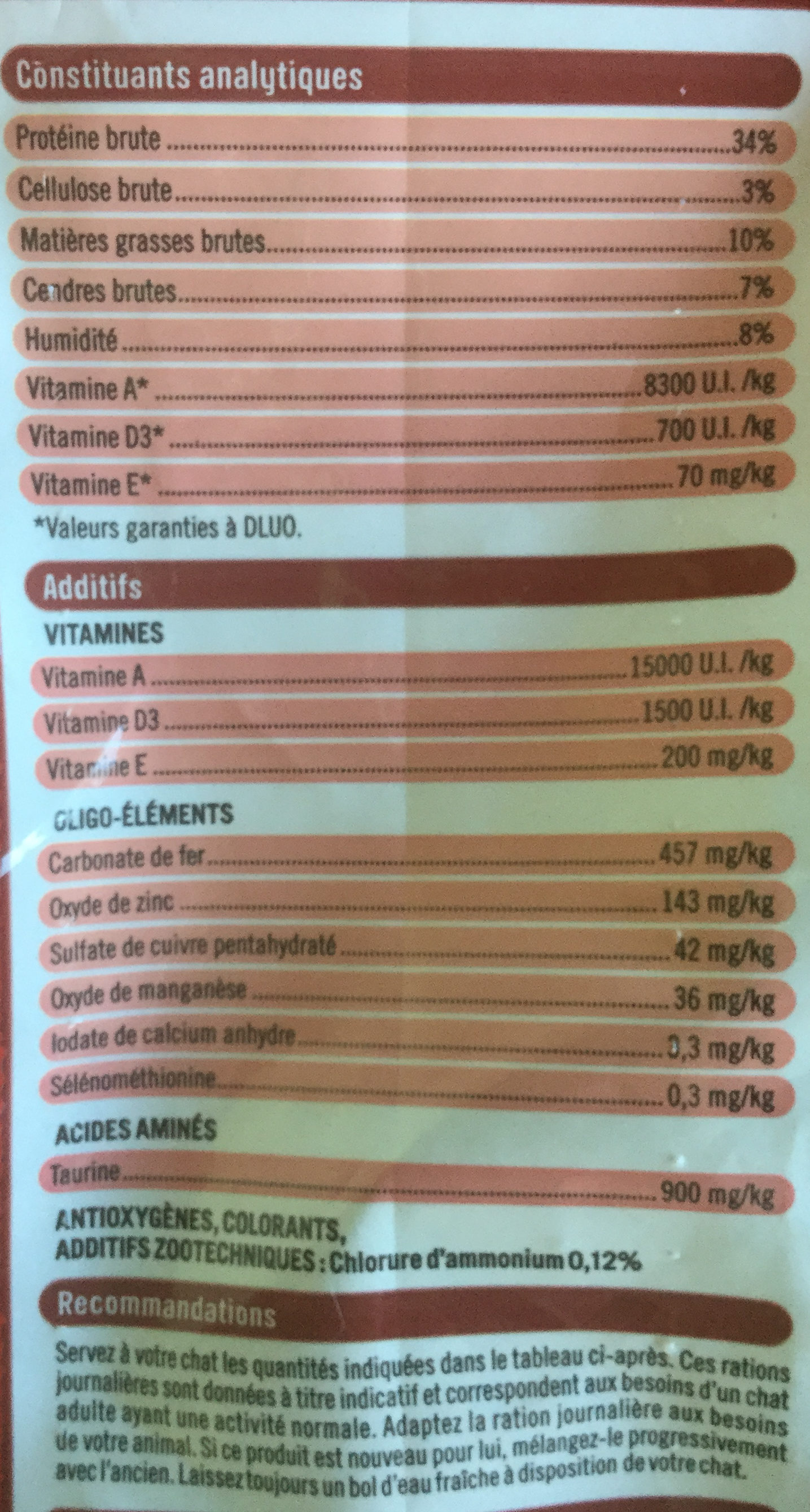Multi croquettes au poulet  - Nutrition facts