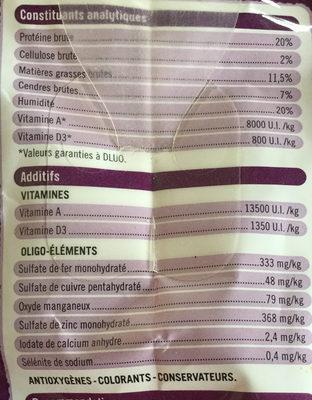 Tendres croquettes - au bœuf, aux céréales et aux légumes - Nutrition facts