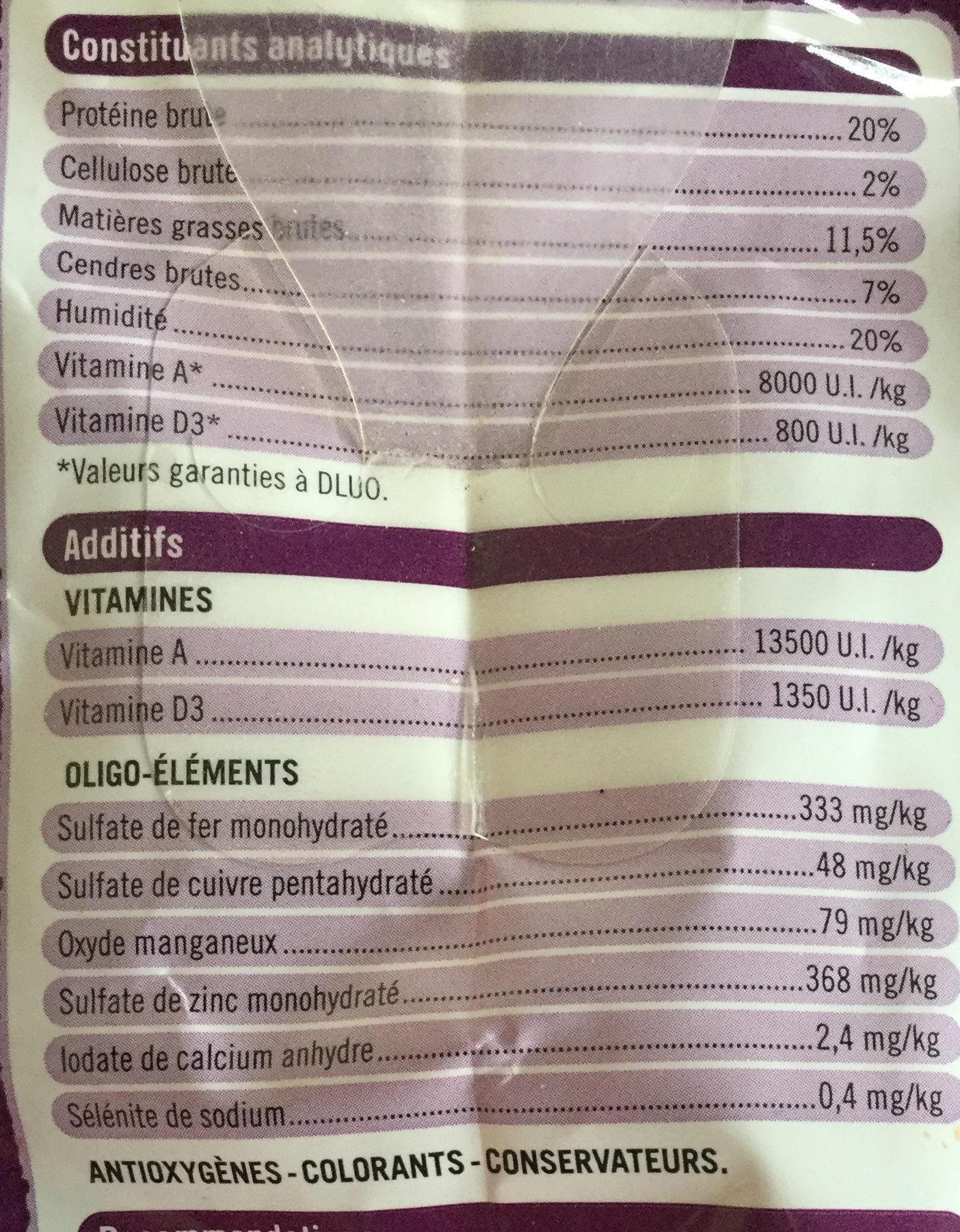 Tendres croquettes - au bœuf, aux céréales et aux légumes - Informations nutritionnelles