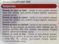 émincés en sauce - Ingrédients - fr