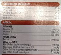 émincés en sauce - Informations nutritionnelles - fr