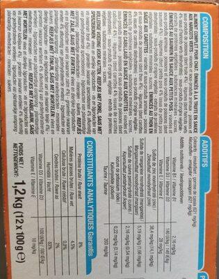Menus gourmands en sauce poisson - Nutrition facts - fr