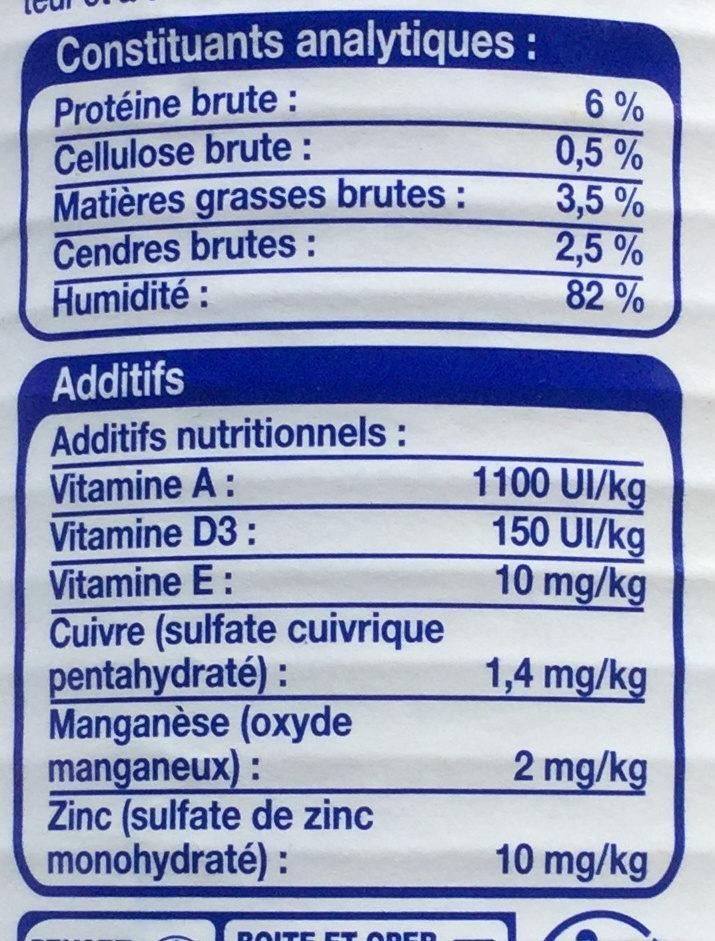 Boulettes pour chiens au bœuf - Nutrition facts - fr