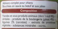 Bouchées au bœuf & aux pâtes - Ingredients