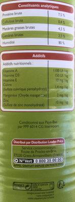 Bouchées au bœuf & aux pâtes - Nutrition facts