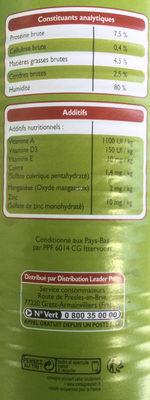 Bouchées au bœuf & aux pâtes - Informations nutritionnelles