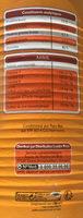 Bouchées à la volaille & aux carottes - Nutrition facts
