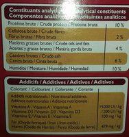Biscuits croquants pour chien (friandises) - Ingredients