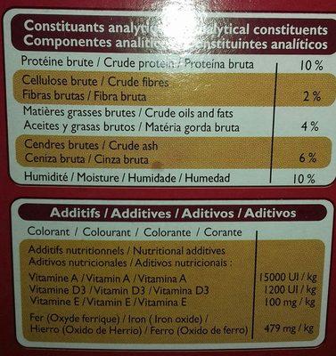 Biscuits croquants pour chien (friandises) - Ingrédients