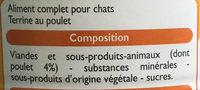 Terrine au poulet - Ingrédients