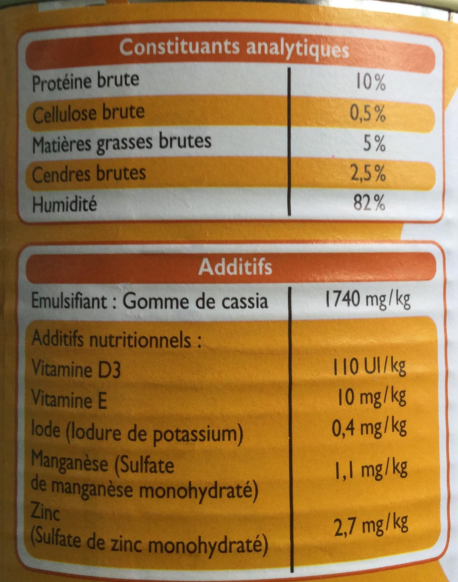 Terrine au poulet - Informations nutritionnelles