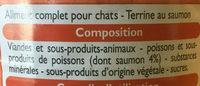 Terrine au saumon - Ingredients