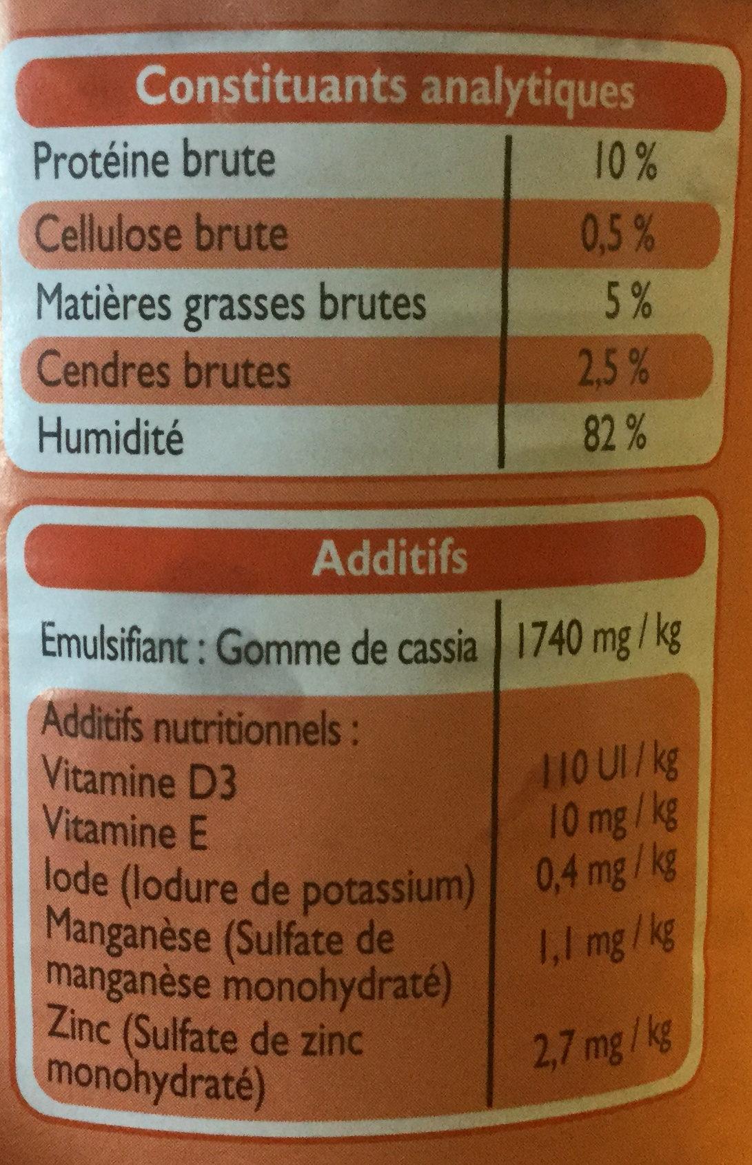 Terrine au saumon - Nutrition facts