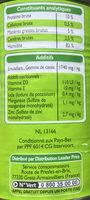 Terrine au gibier - Nutrition facts