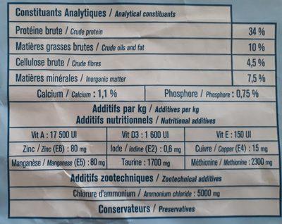 Crocktail Stérilisé et/ou light - Nutrition facts - fr