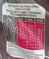 Croquette Chaton - Nutrition facts - fr