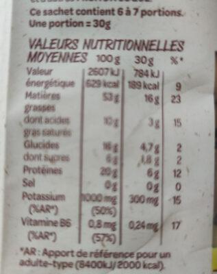 Pistaches grillées - Informations nutritionnelles - fr