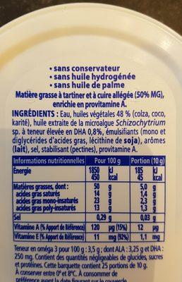 Saint Hubert - Ingredients