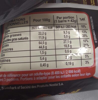 Bouffe pour chat - Nutrition facts - fr