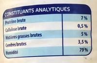 Pâtée au Bœuf - Nutrition facts