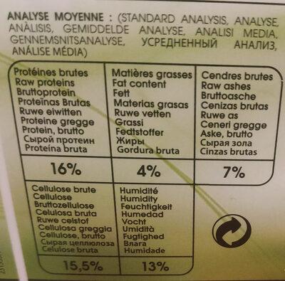 Repas complet - Informations nutritionnelles - fr