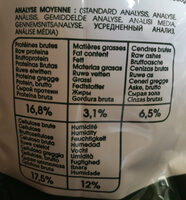 Hami form - cochon d'inde - Nutrition facts