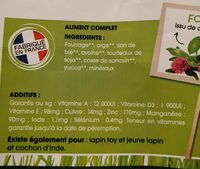 Repas complet pour lapin nain - Nutrition facts - fr