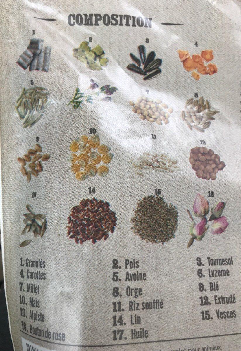 Repas pour Hamster nain - Ingredients
