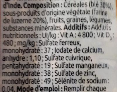 Aliment composé pour cochons d'Inde - Ingredients - fr