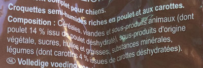 Croquettes poulet - Ingredients