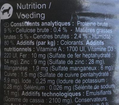 Pâtée au canard et aux légumes - Nutrition facts