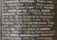 Pâtée au bœuf et aux légumes - Nutrition facts - fr