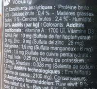Pâtée au thon et légumes - Nutrition facts