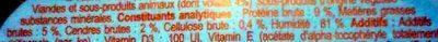 Terrine à la volaille - Nutrition facts