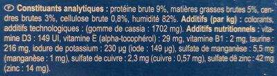 Émincés en gelée - Informations nutritionnelles - fr